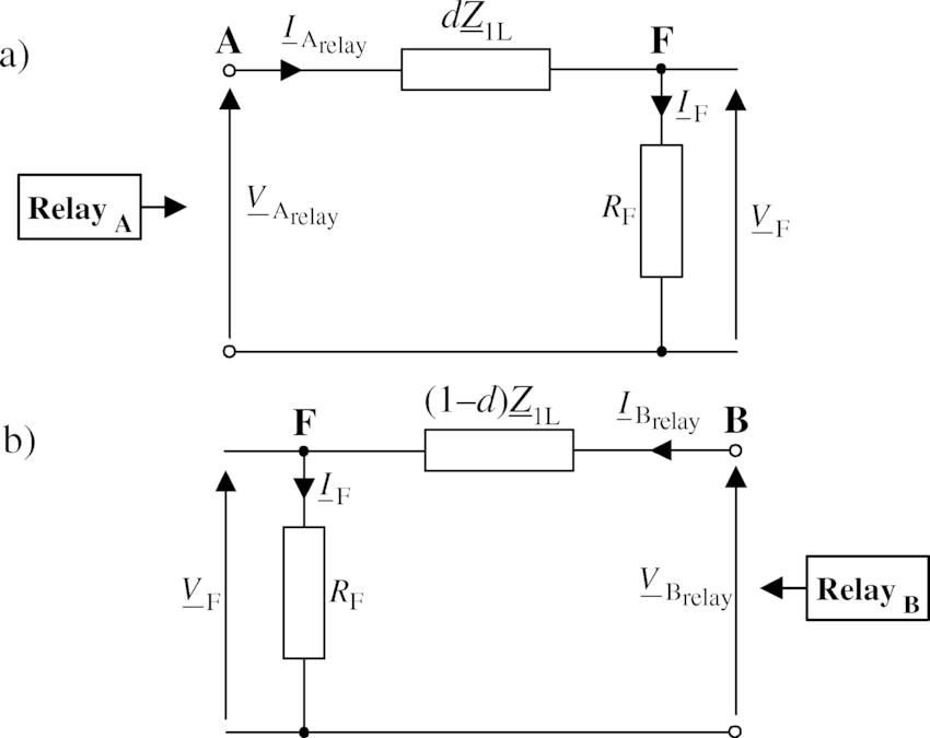 [OL_5687] Distance Relay Circuit Diagram Schematic Wiring