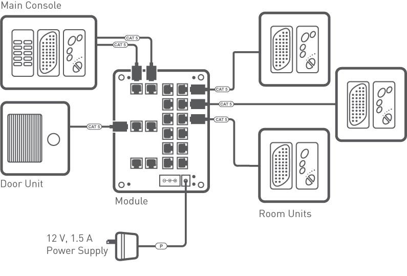 [ZS_2195] Wireless Intercom Circuit Diagram Free Diagram