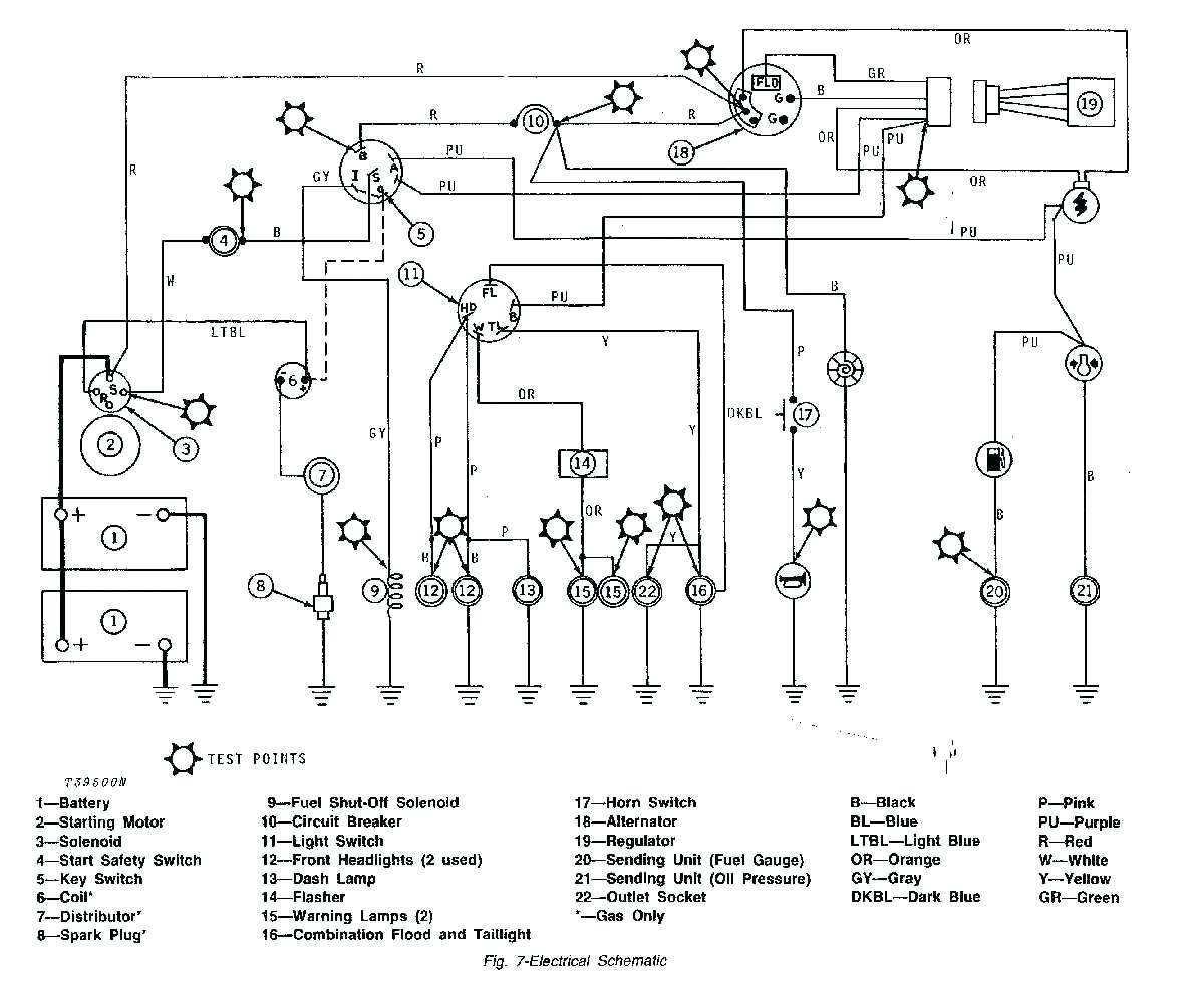 [CM_8944] Wiring Diagram John Deere F525 Also John Deere