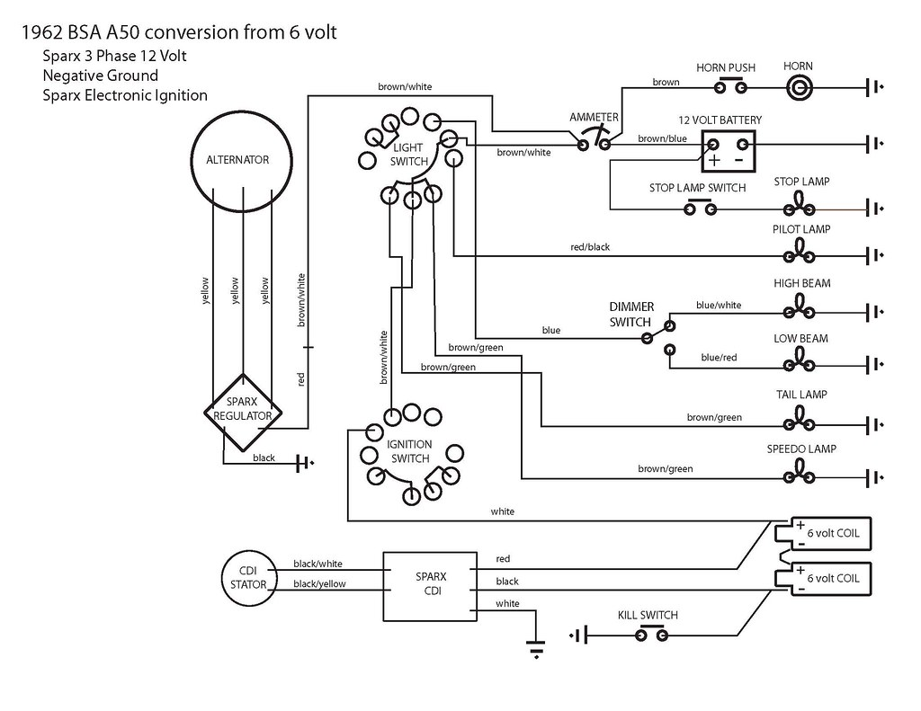 [YD_4206] Bsa Wiring Diagram Wiring Diagram