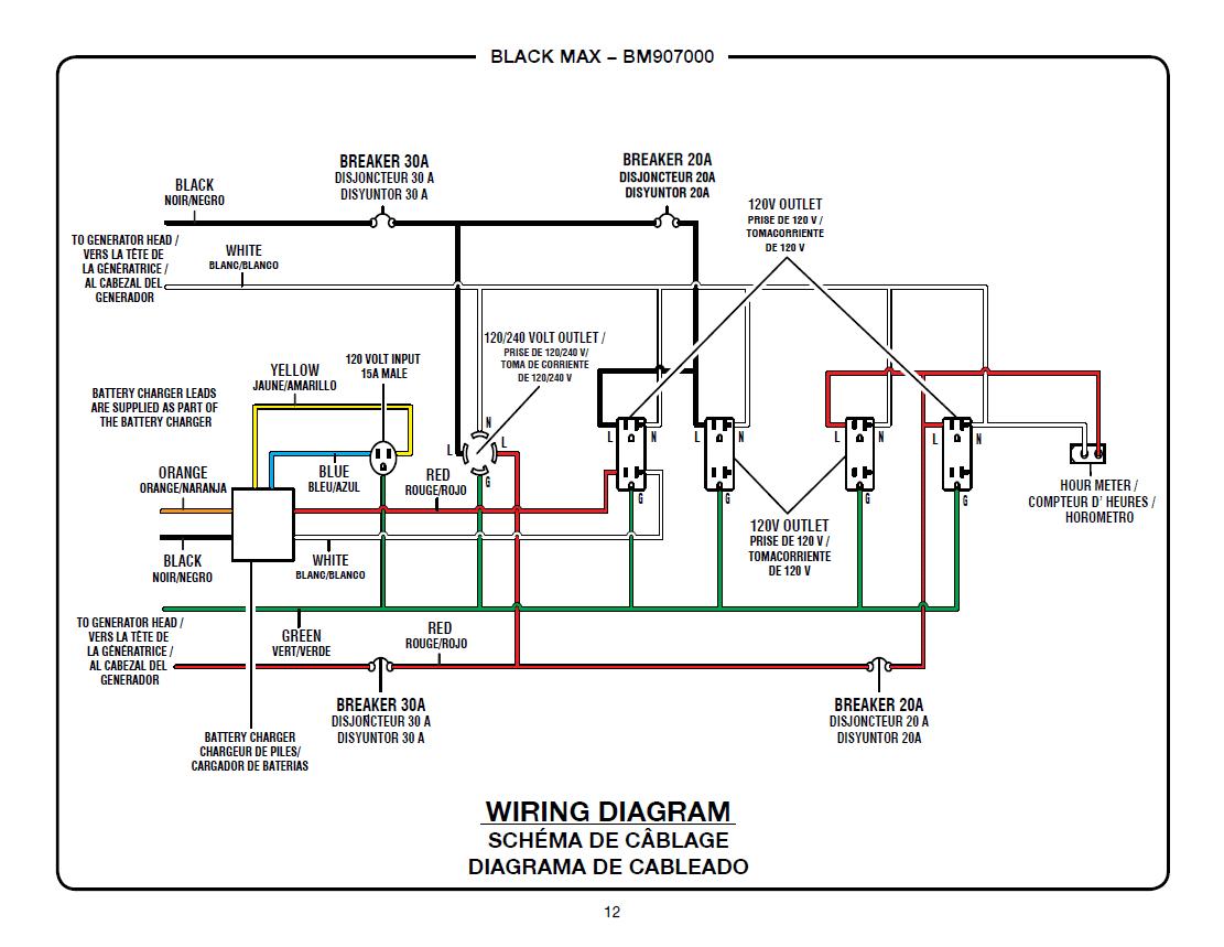 Ridgid 300 Pipe Threader Wiring Diagram