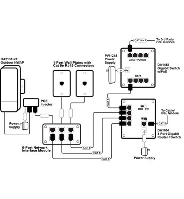 [MV_4151] Legrand Alarm Wiring Diagram Free Diagram