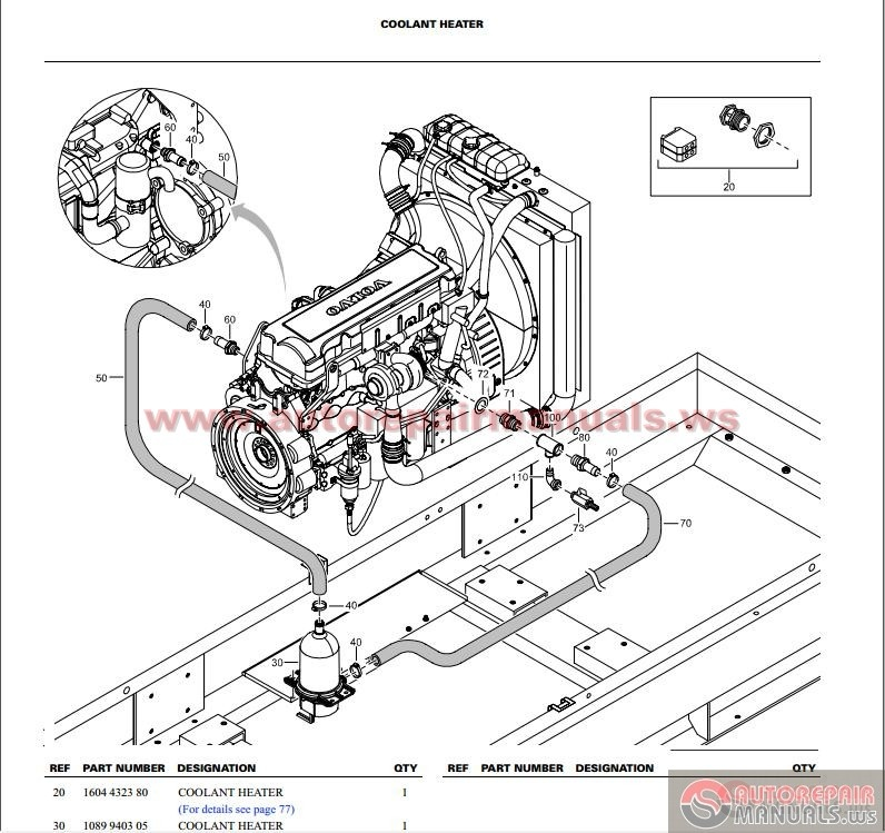 ATLAS COPCO AIR COMPRESSORS MANUAL SERIAL SRN1329A00901