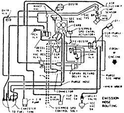 [GW_8589] 2000 Chevrolet Blazer Vacuum Diagram Autos Post