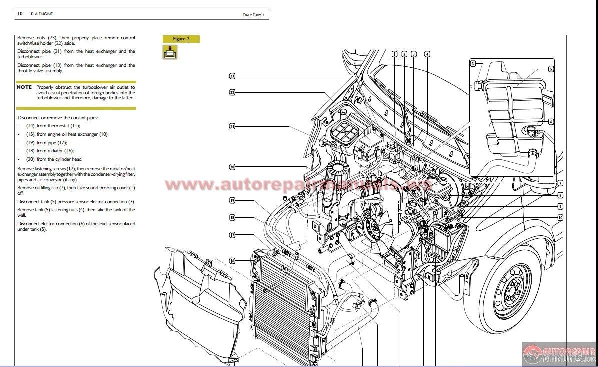 [BZ_6738] Ferrari Car Manuals Wiring Diagrams Pdf