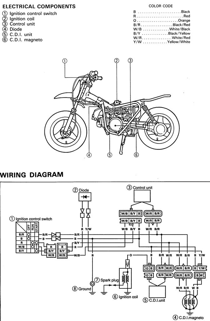 Pit Bike Wiring Schematic : 15 Chinese 125cc Engine Wiring