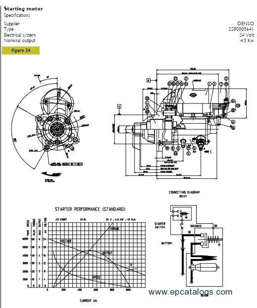 [HS_0117] Iveco Eurostar Wiring Diagram Wiring Diagram