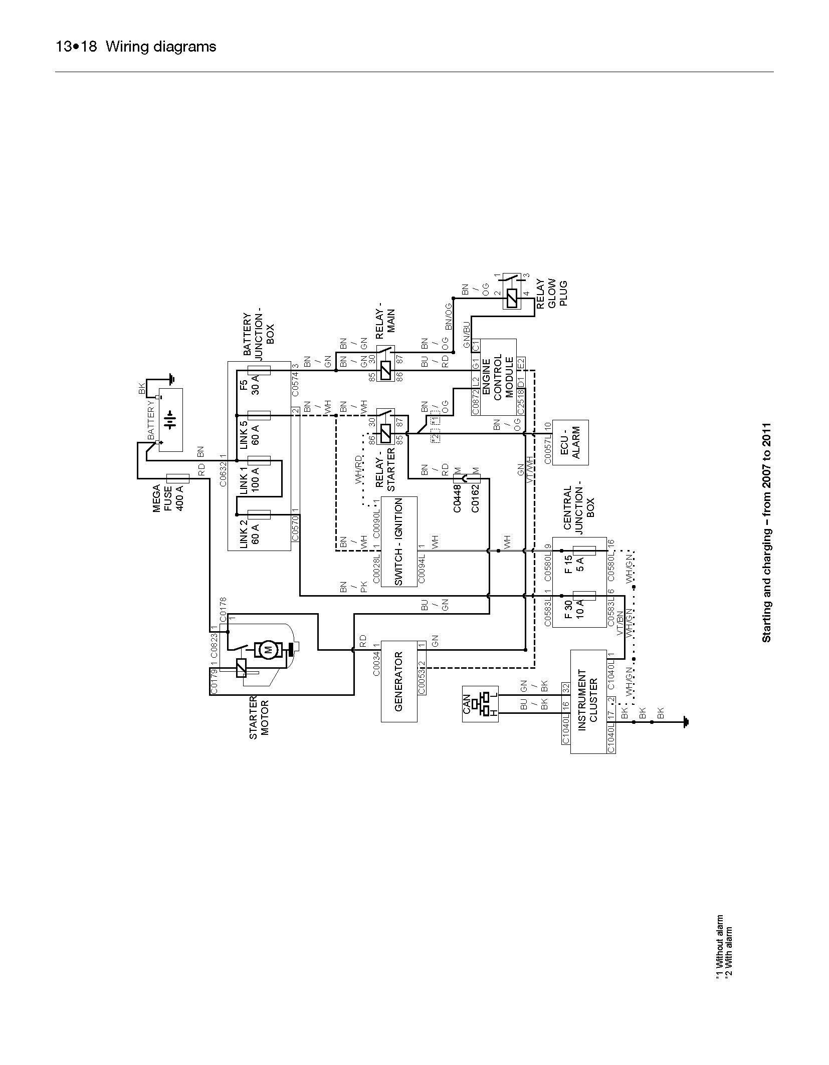 Land Rover Defender Puma Wiring Diagram