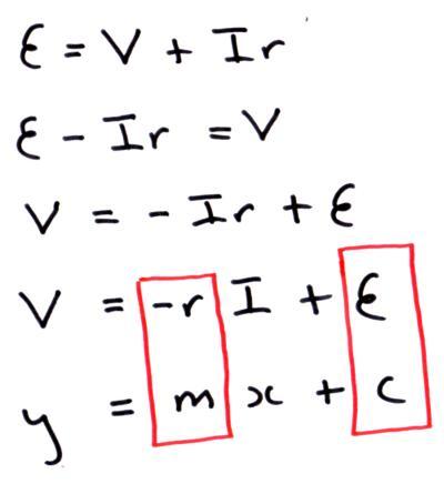 [ZG_5591] Emf And Internal Resistance Graph On Equation