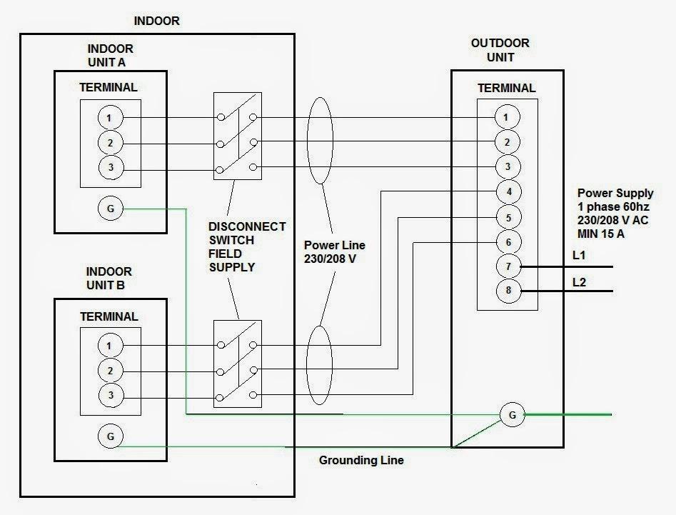 Lg Split Ac Wiring Diagram Pdf / Lg Room Air Conditioner