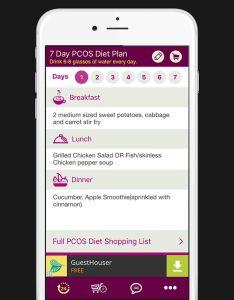 App description also pcos diet day meal plan ranking and store data annie rh appannie