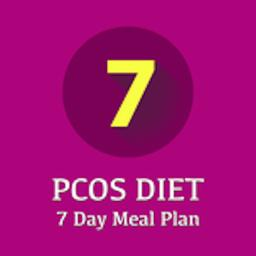 Learn everything about millions of apps and what   happening in the app industry with annie also pcos diet day meal plan ranking store data rh appannie