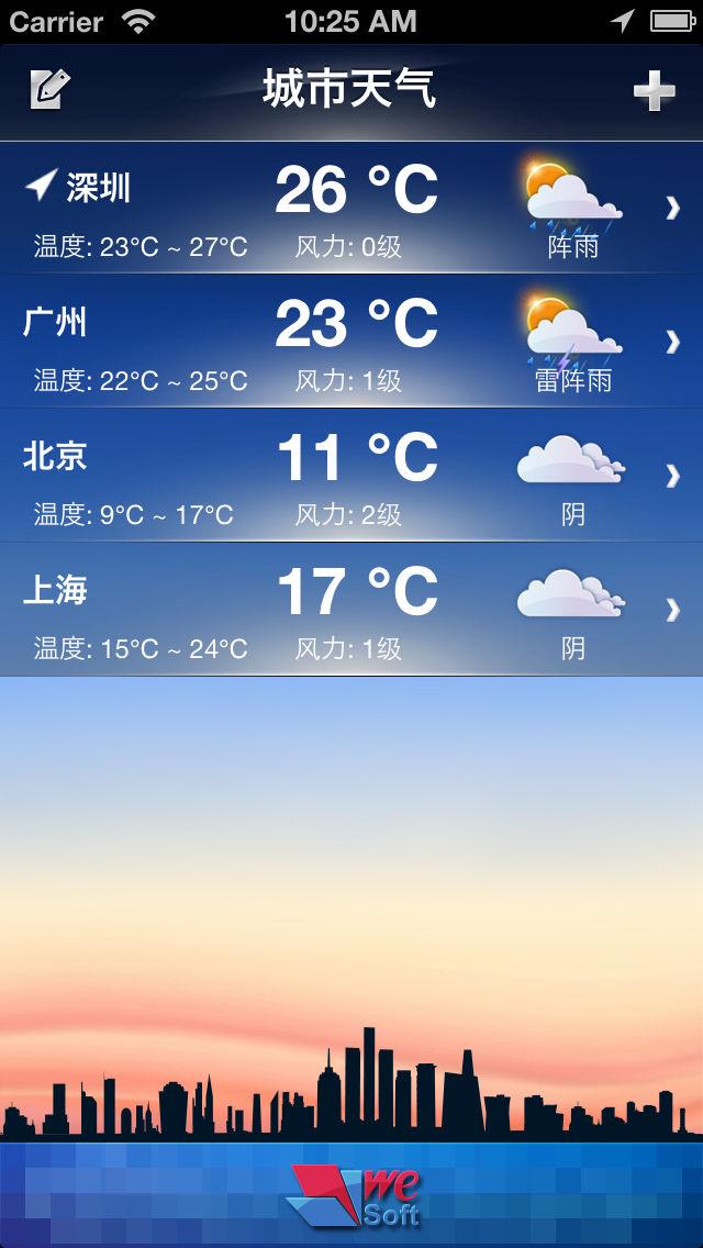 中國天氣應用排名和商店數據 | App Annie