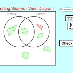 Venn Diagram Sorting Games 2000 Chevy Silverado 2500 Trailer Wiring 2d Shapes App Ranking And Store Data