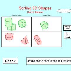 Net Diagrams Of 3d Shapes 98 Honda Civic Engine Diagram Sorting Carroll App Ranking And Store Data