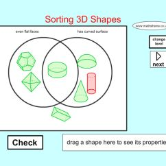 Number Venn Diagram Sorting Numbers Viper Alarm Wiring 3d Shapes App Ranking And Store Data