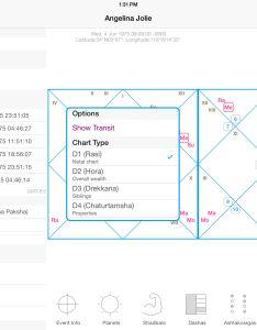 App description also jyotish dashboard indian vedic astrology charting software rh appannie