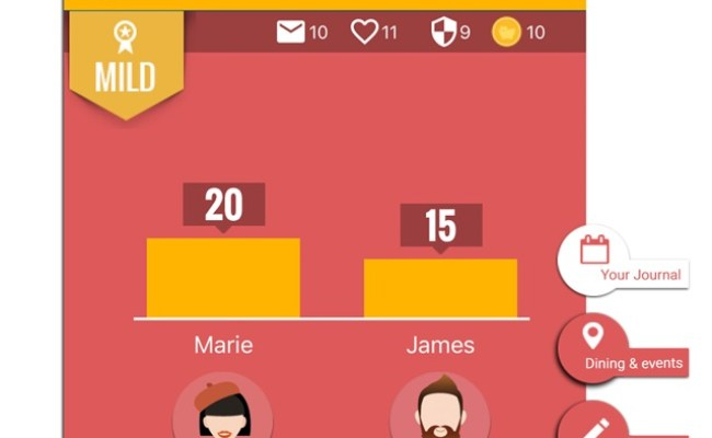 Desire Couples Game App Ranking And Store Data App Annie