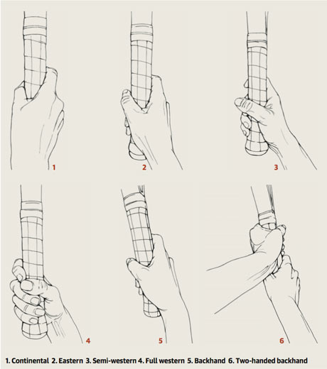 Tennis-grips-for-Learn-to-001.jpg