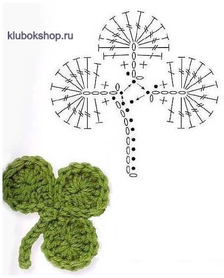 طرح بافندگی ورق شبدر