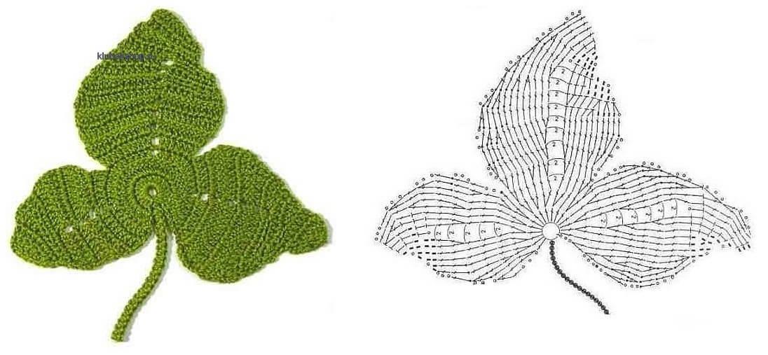 TRILISTE - Schema per maglieria