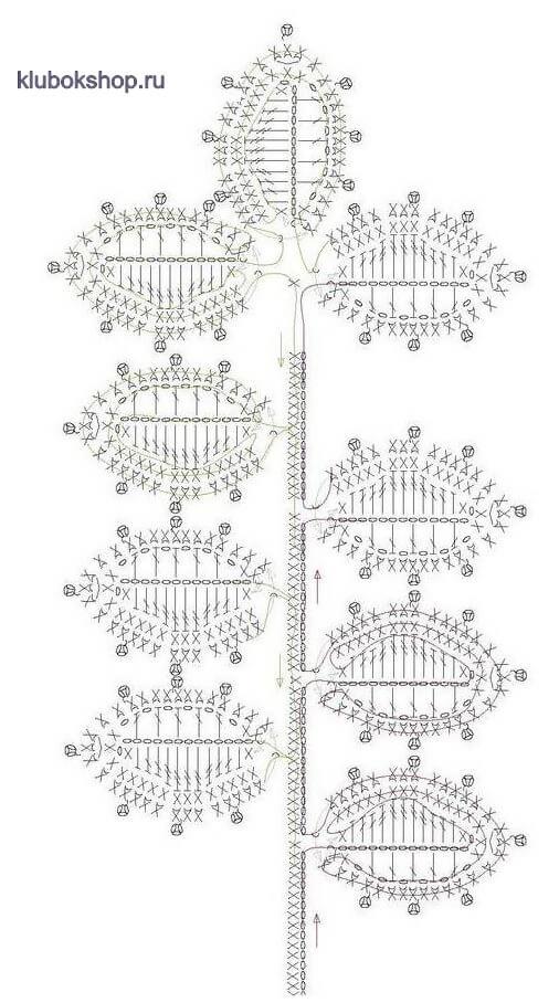 Schema foglie di maglia su un ramo