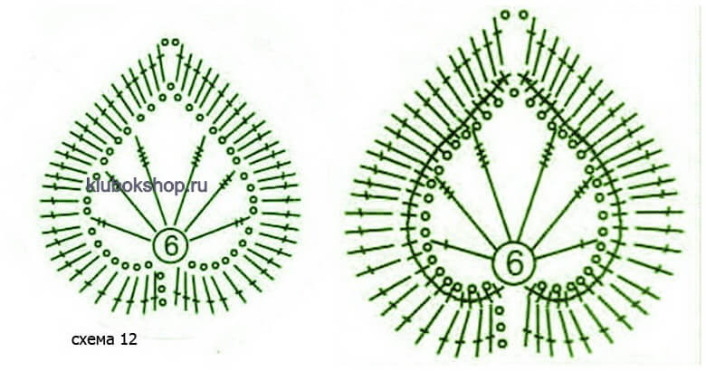 Schema per maglieria - Linden Leaf