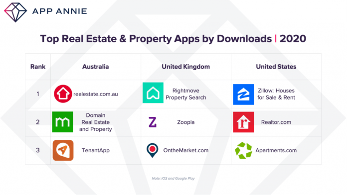 top real estate apps by downloads australia UK US