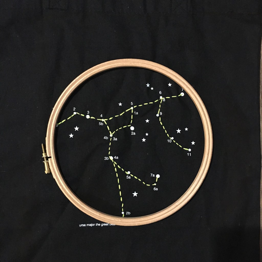 Great Bear constellation tote bag