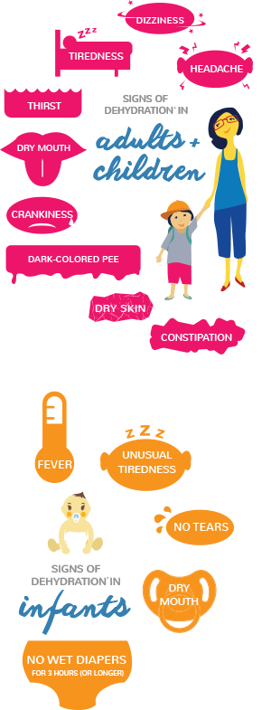 Dehydration Signs. Symptoms & Causes | Pedialyte®