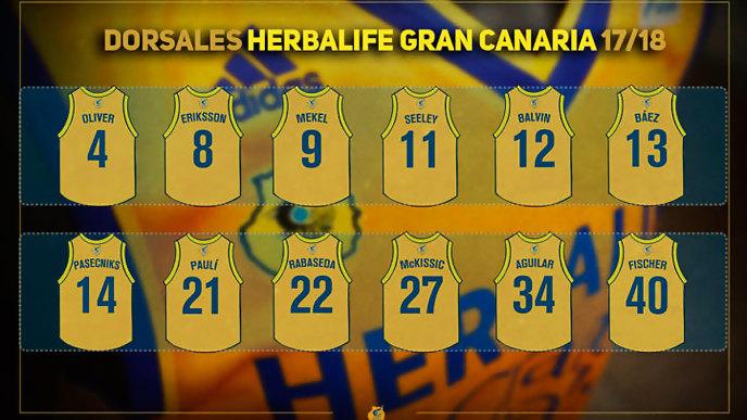 Dorsales Gran Canaria 2017-18