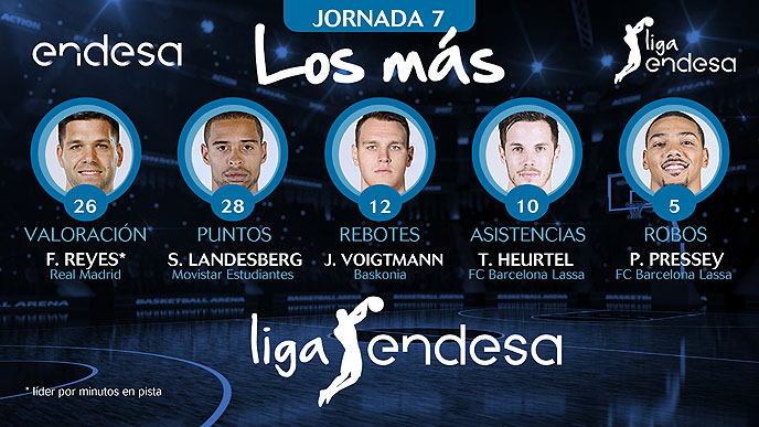 supermanager,acb,liga endesa