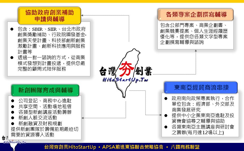 臺灣夯創業公司登記、場地租借、政府補助申請輔導 Accupass 活動通
