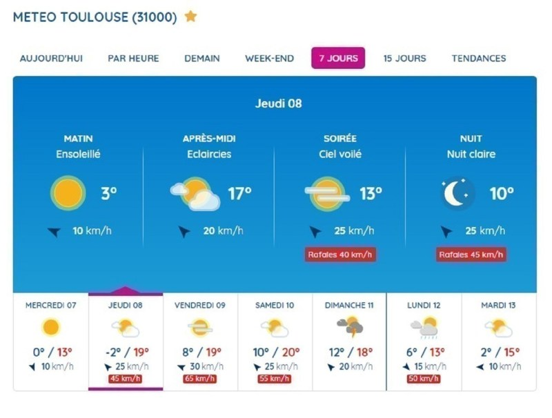 The forecast in Toulouse, Thursday April 8, 2021.