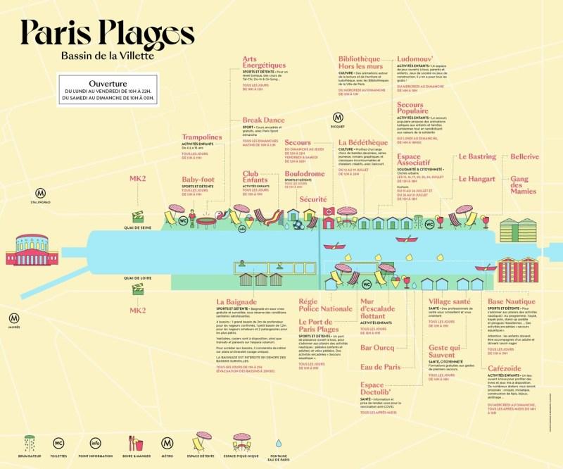 Le Bassin de la Villette sera l'autre grand centre de Paris Plages.