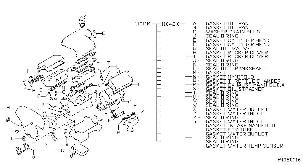 Buy genuine engine gasket kit (engine) for Nissan