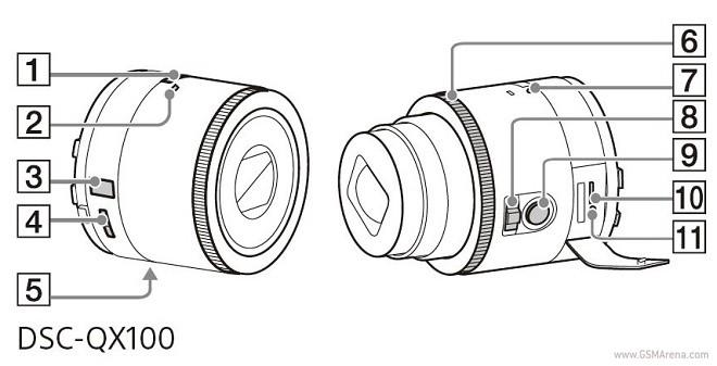 Sony DSC-QX10 e DSC-QX100: trapelati manuali e specifiche