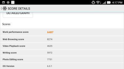 ASUS-Zenfone-3-benchmark-001