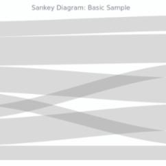 How To Draw A Sankey Diagram Scale 1989 Honda Accord Wiring Basic Charts Anychart Documentation