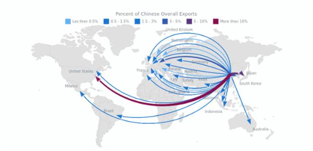 Flow Map  Chartopedia  AnyChart