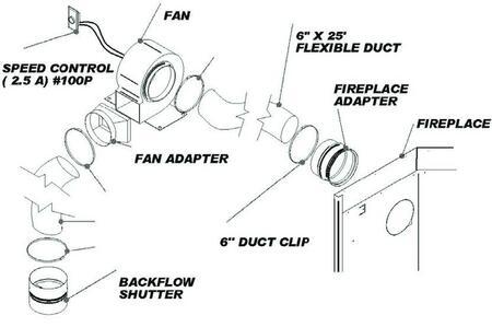 Fireplace Blower Motor Replacement Fireplace Flicker Motor