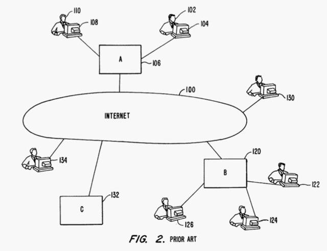 Patente reclama la propiedad de duende interactivo en Internet y ganar podría