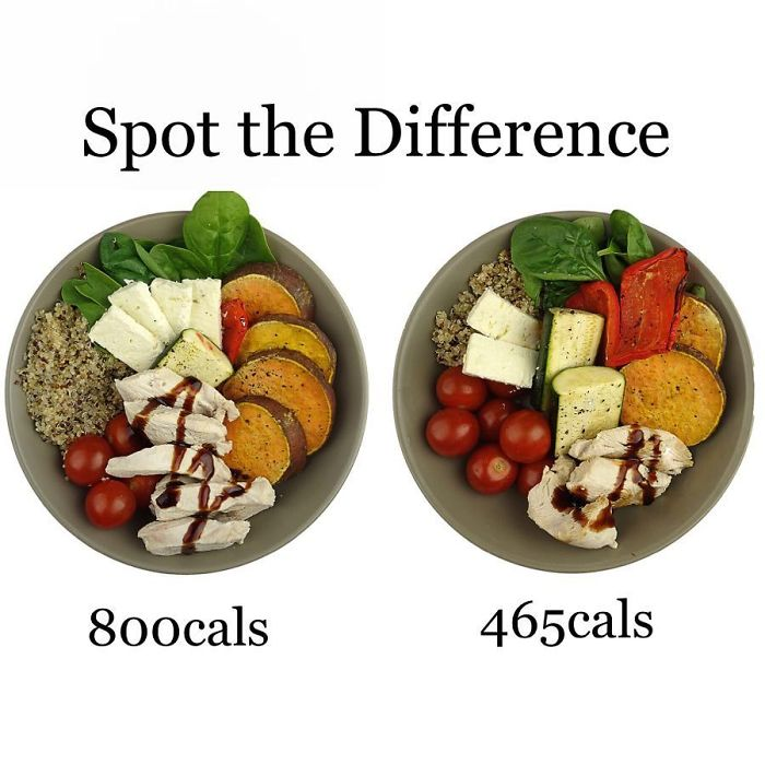Photo Series Shows How The 'Same' Meal Can Have A 400 ...