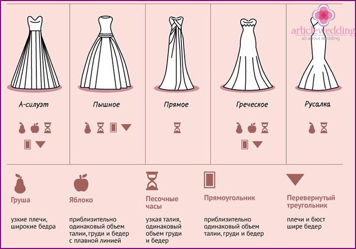 Brautkleider Arten