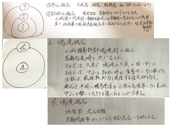 ヤフオク! - 天然砥石 脫疑義 絶対必読 文中無料用法PDFあり ...