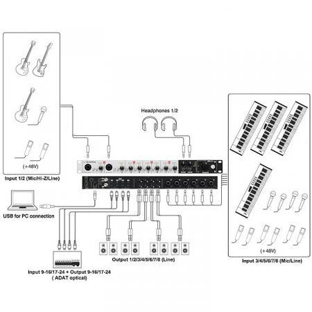 Steinberg UR824 19-inch USB audio interface kopen
