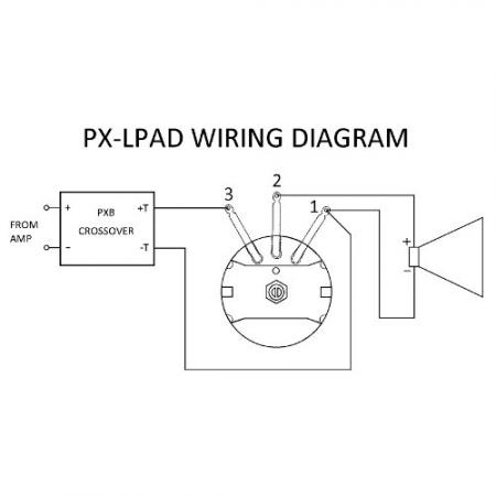 Eminence PX Lpad volumeregelaar voor drivers kopen