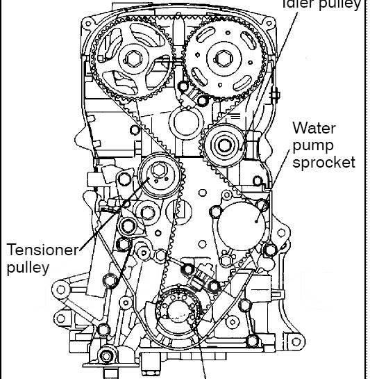 Инструкция По Замене Ремня Грм На Двигателе 4G-93 Gdi