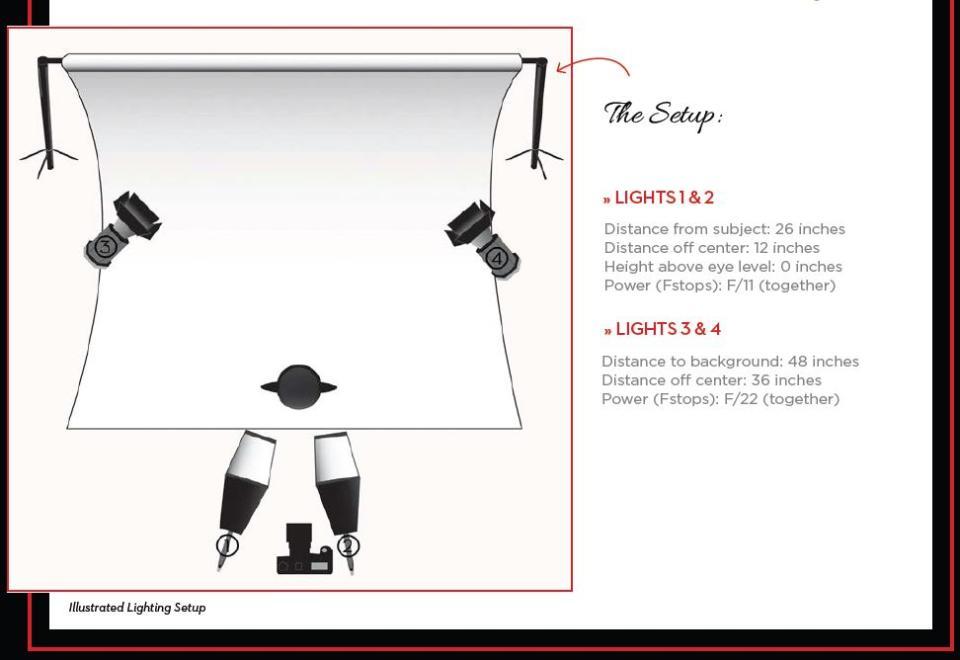 studio lighting diagram printable fishbone 6 questions for master lindsay adler about her new book b h explora