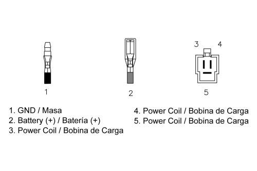 small resolution of contigo gp wiring diagram